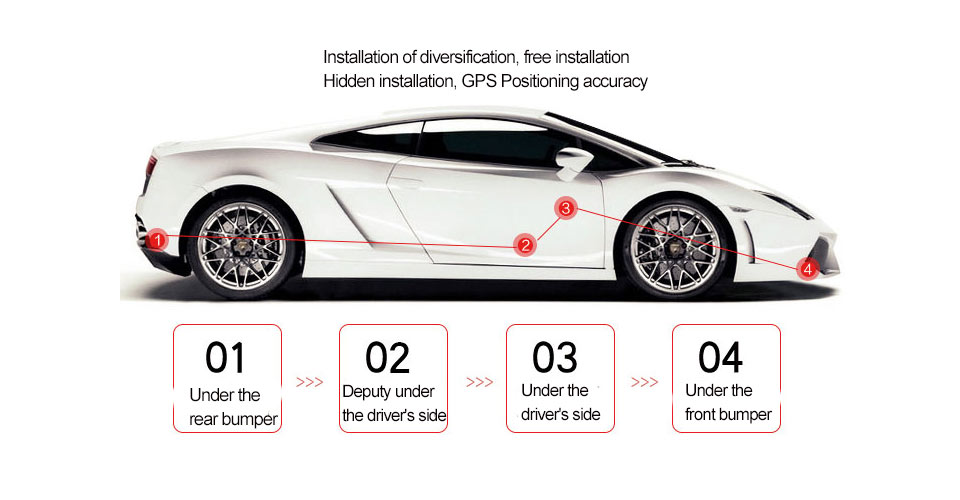 wireless car gps tracker