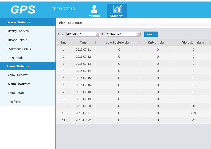 Tracking Platform Feature--Advanced Reports.jpg