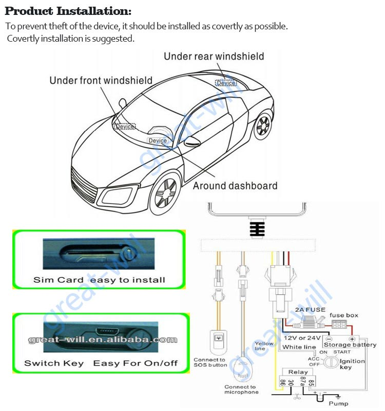 How-to-use-the-GPS-Car-locator-correctly.jpg