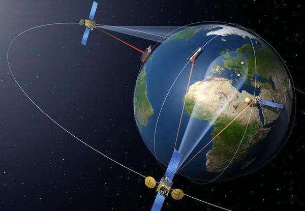 GPS tracking module