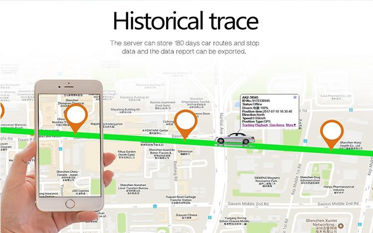 GPS positioning tracker