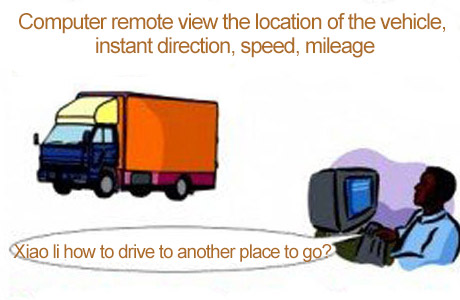 GPS locator manage cargo transport vehicles